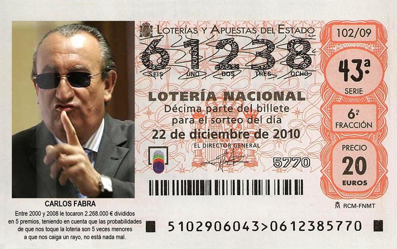 lotofabra